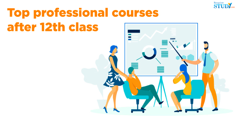 List of Top Professional Courses after 12th Class