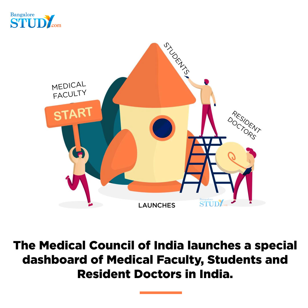 The Medical Council of India launches a special dashboard of Medical Faculty, Students and Resident Doctors in India.