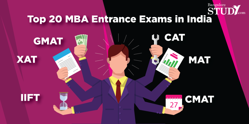 Top 20 MBA Entrance Exams in India for 2021